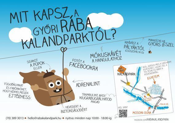Rába kalandpark, Győr